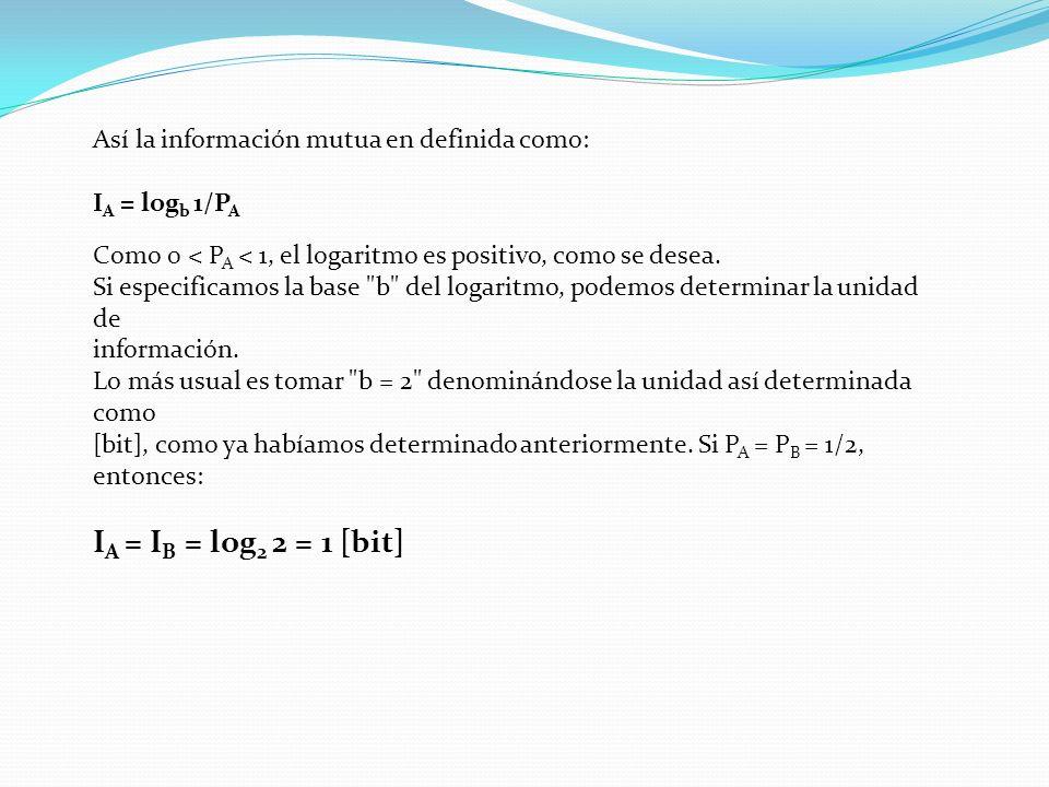IA = IB = log2 2 = 1 [bit] Así la información mutua en definida como: